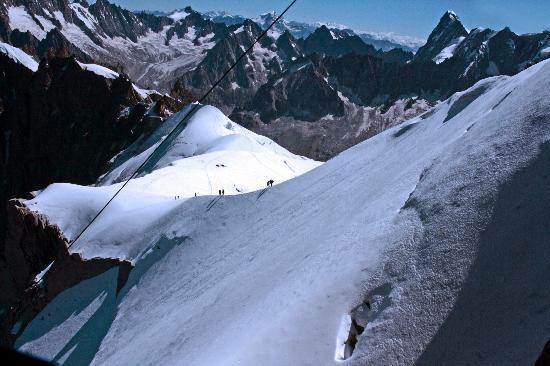 Les Rhodos : Le mont Blanc