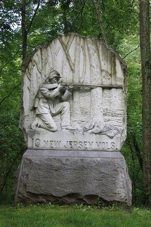 Gettysburg-bild