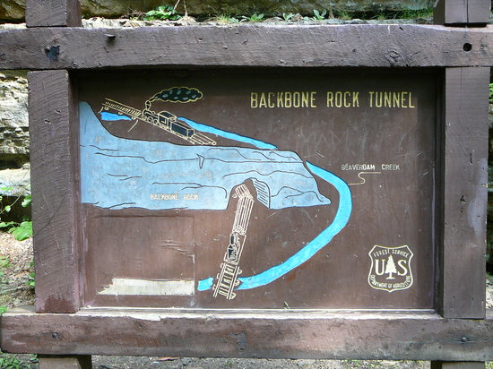 Shady Valley, TN: Backbone Rock Tunnel Sign