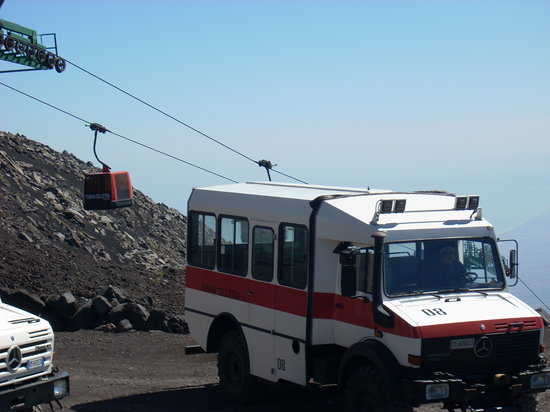 SAT Group Tours: Cable Car & Jeep to Etna Summit