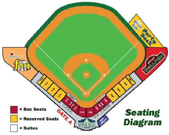 Seating Diagram Picture Of Four Winds Field At Coveleski Stadium