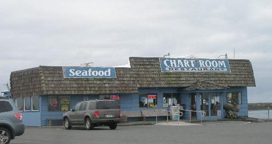 Food Restaurant In Crescent City California