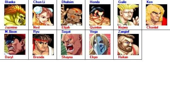 A Tour Grows in Brooklyn : Picture created with Street Fighter Album Generator. You can create your own album like this by