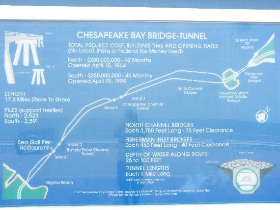 Cape Charles, VA: biographie du pont