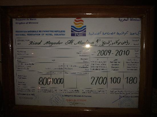 Ryad Mogador Al Madina: Hotel claim to be a 4 star hotel