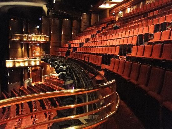 Mamma Mia: Das Theater von innen