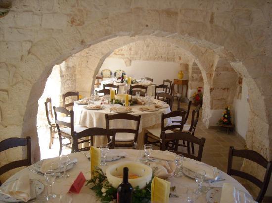 Hotel Economici Bari