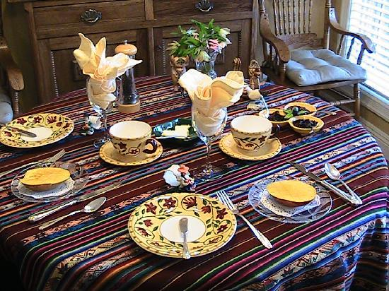 An English Rose Garden: South American theme for breakfast