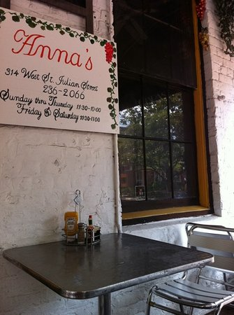 Anna's - City Market : My view from an outside table