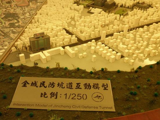 JIncheng Minfang Kangdao Museum