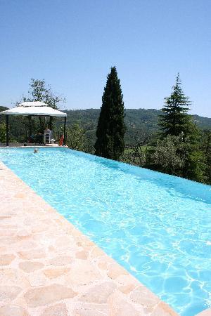 Borgo di Carpiano: The Pool
