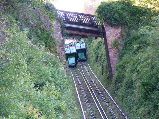 Lynton and Lynmouth Cliff Railway: How do they do that???