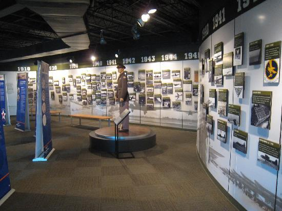 Silent Wings Museum : Timeline Wall