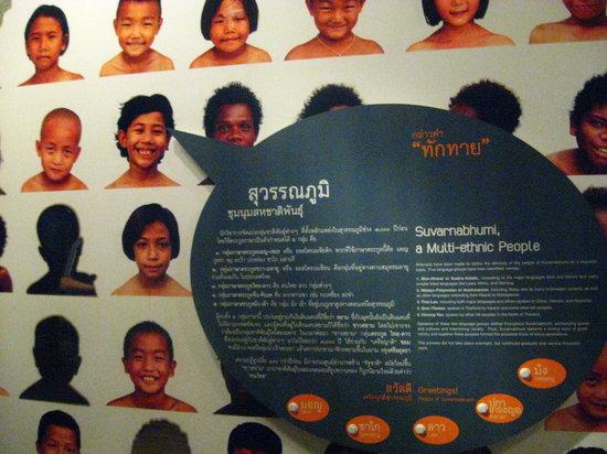 Muzeum Siam