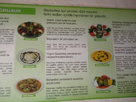 Gaziantep Museum: yemekler