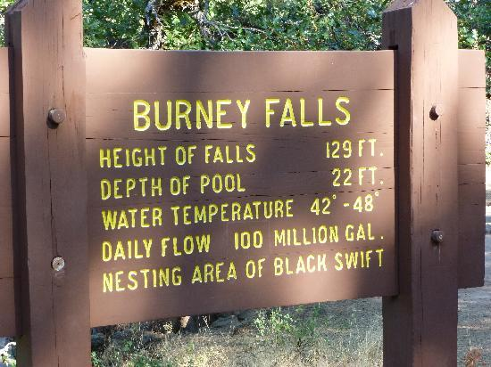 Burney, CA: some facts and info