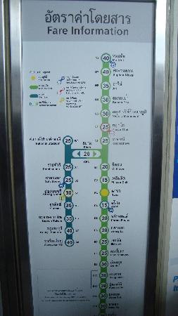 รถไฟฟ้า BTS: MRT system map
