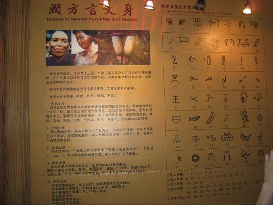 Bing Lang Gu: Tattoos-Women Speaking Run Dialect