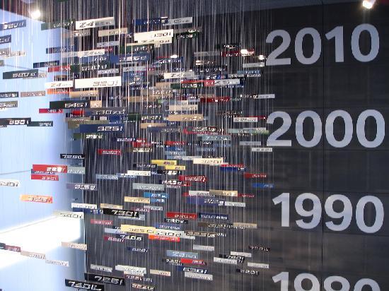 พิพิธภัณฑ์บีเอ็มดับเบิลยู: BMW Museum