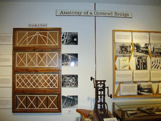 The Bennington Center for the Arts: Covered Bridge Museum Section