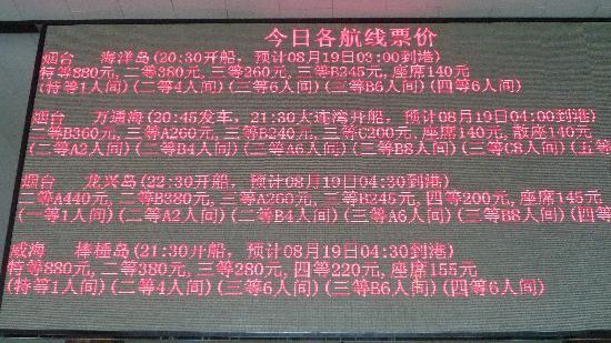 Dalian Port: 乗船券の値段