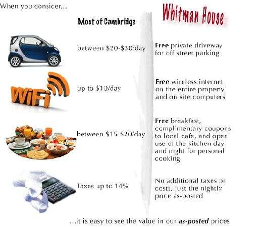 Whitman House: As Posted Prices without Additional Fees