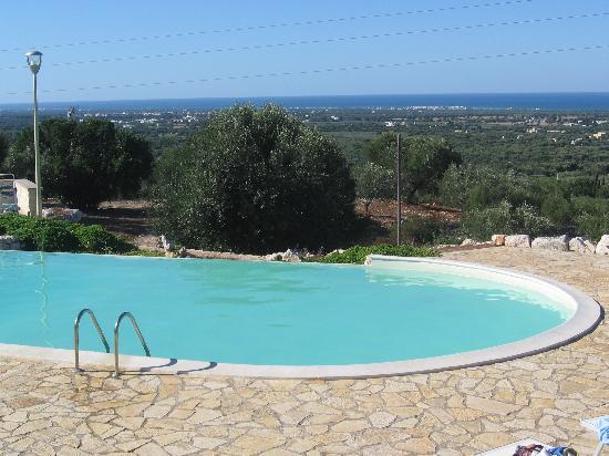Piscina panoramica picture of masseria spetterrata for Piscina giussano