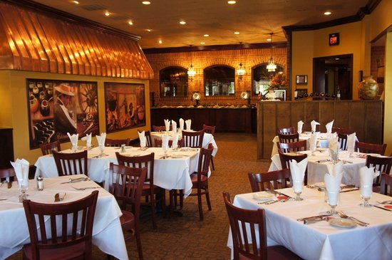Best Restaurants Near Greensboro Coliseum