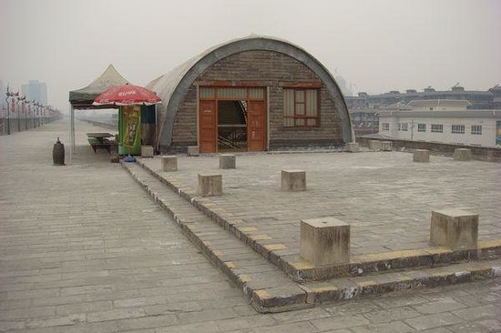 Hanguanmen Site Museum of Xi'an Tang City Wall