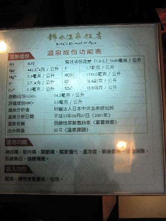 King's Resort Spa: 温泉成分効能表