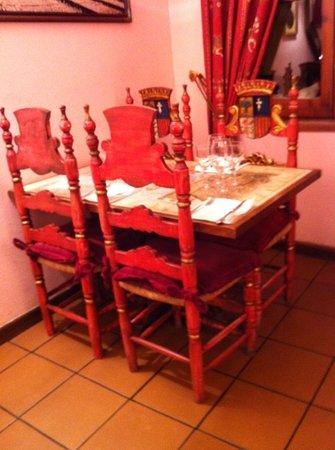 Restaurante Bodegon de Mallacan