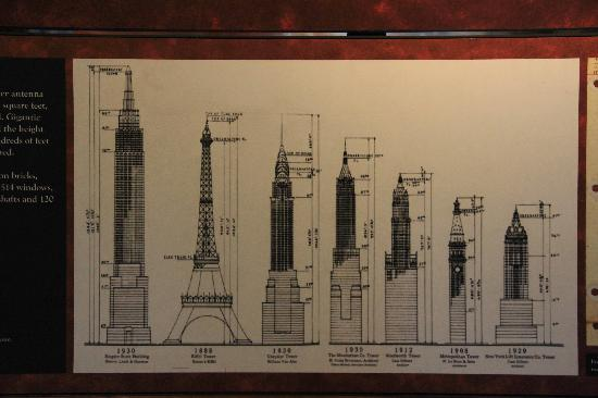 Plan Picture Of Empire State Building New York City