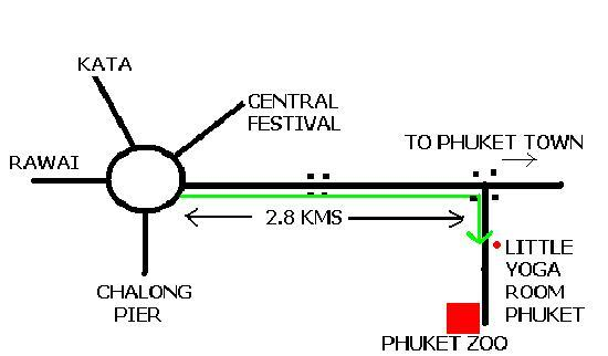 location in Chalong