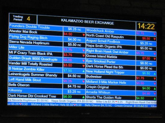 Kalamazoo Beer Exchange: Exchange Beer listings