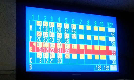 Baguio Country Club: Bowling Scores