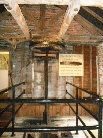 Whitchurch Silk Mill: Machinary - power from the waterwheel