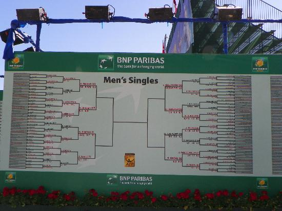 Welk Resorts Palm Springs: Men's Draw at the tennis tourney