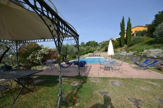 Agriturismo San Felicissimo: swimming pool area