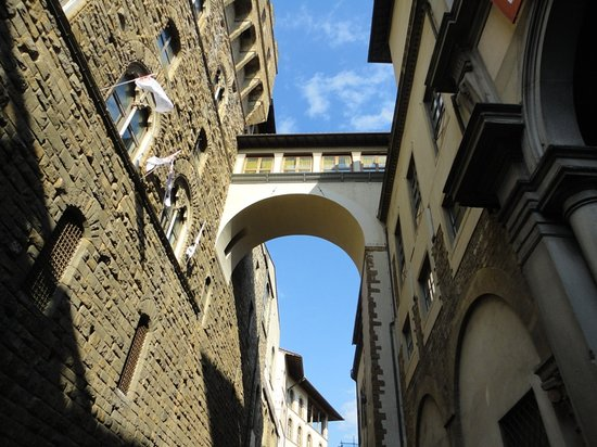 Popular Attractions In Florence Tripadvisor