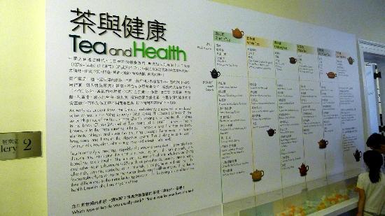 พิพิธภัณฑ์ชุดน้ำชา แฟลกสตาฟเฮาส์: Tea and Health display