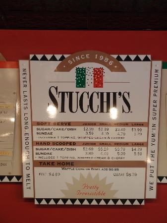 Stucchi's