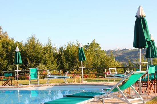 توراشيا دي تشيوسي: Pool 