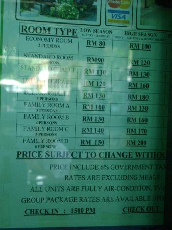 Nipah Bay Villa: Prices