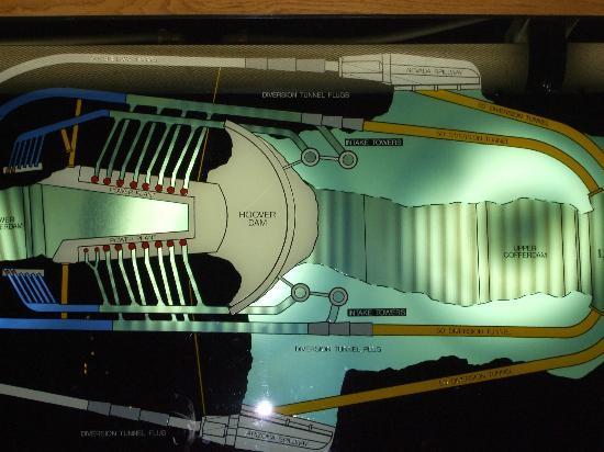 Diagram Foto De Hoover Dam Boulder City Tripadvisor
