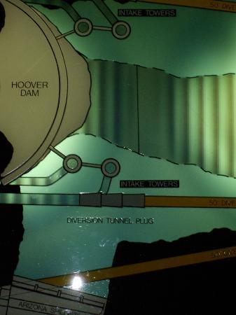 Diagram Picture Of Hoover Dam Boulder City Tripadvisor