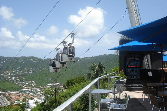 Skyride to Paradise Point: The rides