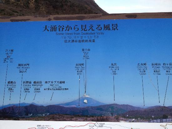 Unzen Guide Sulfur - One Day Tours: Map of the Sulfur Valley