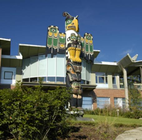 The Museum at Campbell River (British Columbia): Address