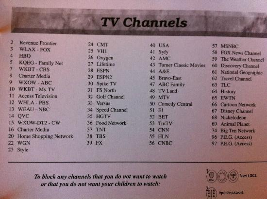 Holiday Inn Express Onalaska (La Crosse Area): TV Channel listing