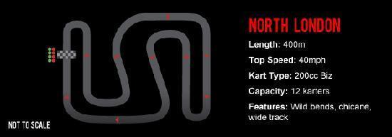 TeamSport Go Karting North London: Track map